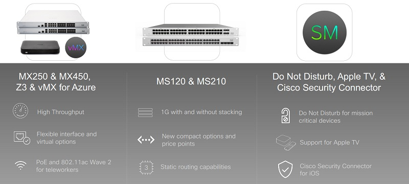 Cisco Meraki - New Services Launch